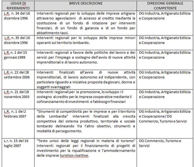 Contratto bancario 2014 autos post for Disdetta contratto comodato d uso gratuito agenzia entrate
